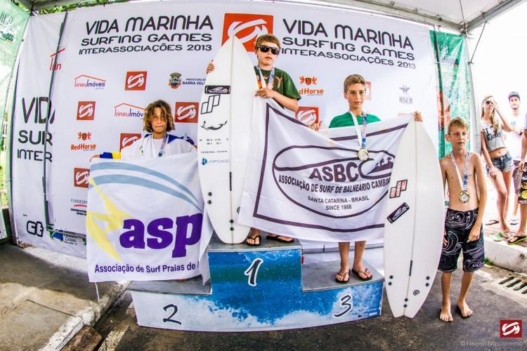Em 15 edições ja realizadas  a ASBC (Associação de Surfe de Balneário Camboriú) ganhou 12 títulos e lidera o ranking de associações com mais vitórias.